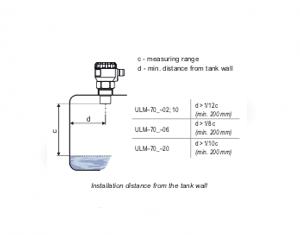 cach tinh khoang cách cảm biến đo mức nước siêu âm ULM-70N