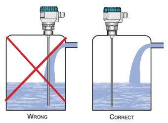 cách lắp đặt cảm biến báo mức nước liênt ục radar
