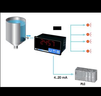 Ứng dụng bộ điều khiển nhiệt độ