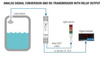 Bộ chuyển đổi tín hiệu 4-20mA sang 4-20mA |Z109REG2-1 Seneca