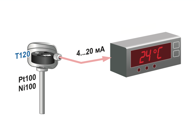 Ứng dụng bộ chuyển đổi nhiệt độ PT100 sang 4-20mA T120