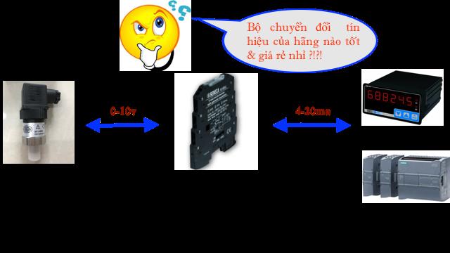 Bộ chuyển đổi tín hie7u5 0-10v sang 4-20ma k109s