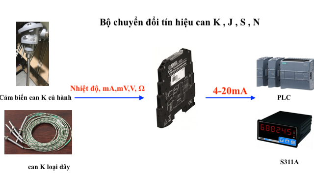 Bộ chuyển đổi tín hiệu pt100 gắn trong tủ điện