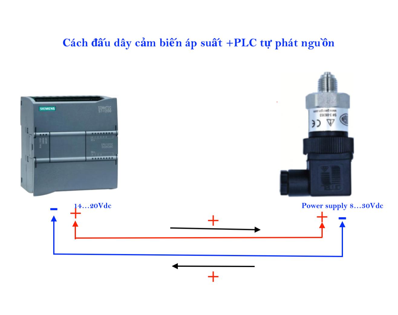 cách đấu cảm biến áp suất 2 dây với PLC
