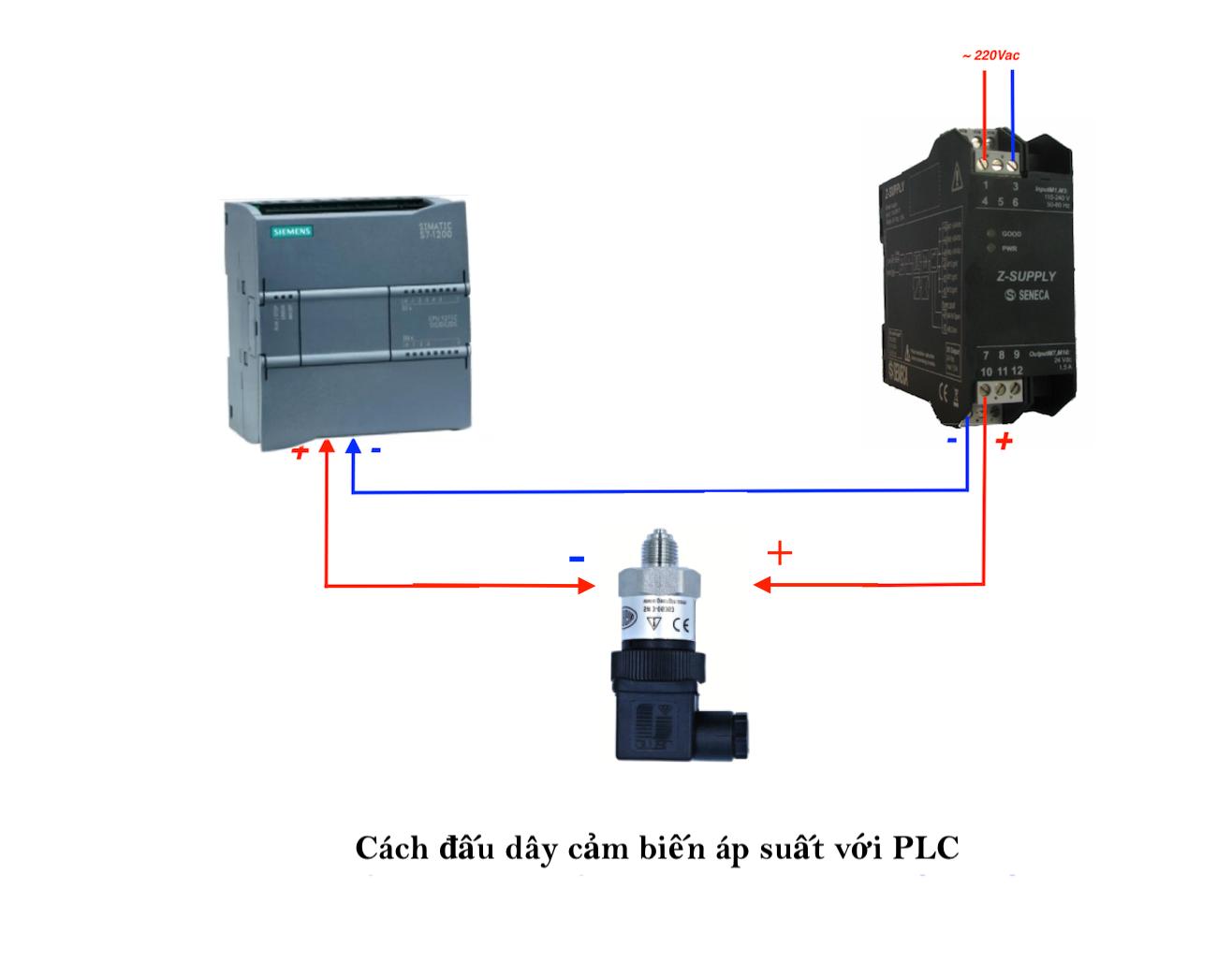 Cách đấu dây cảm biến áp suất 4-20mA với PLC – nguồn ngoài 24Vdc