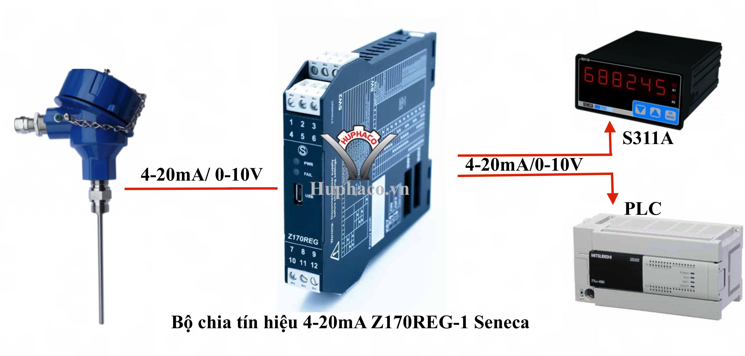 Bộ điều khiển analog Z170REG-1