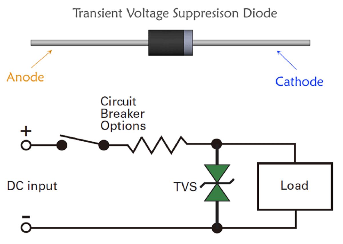 Diode hạn xung hai chiều TVS