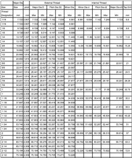 bản tra kích thước ren bspp