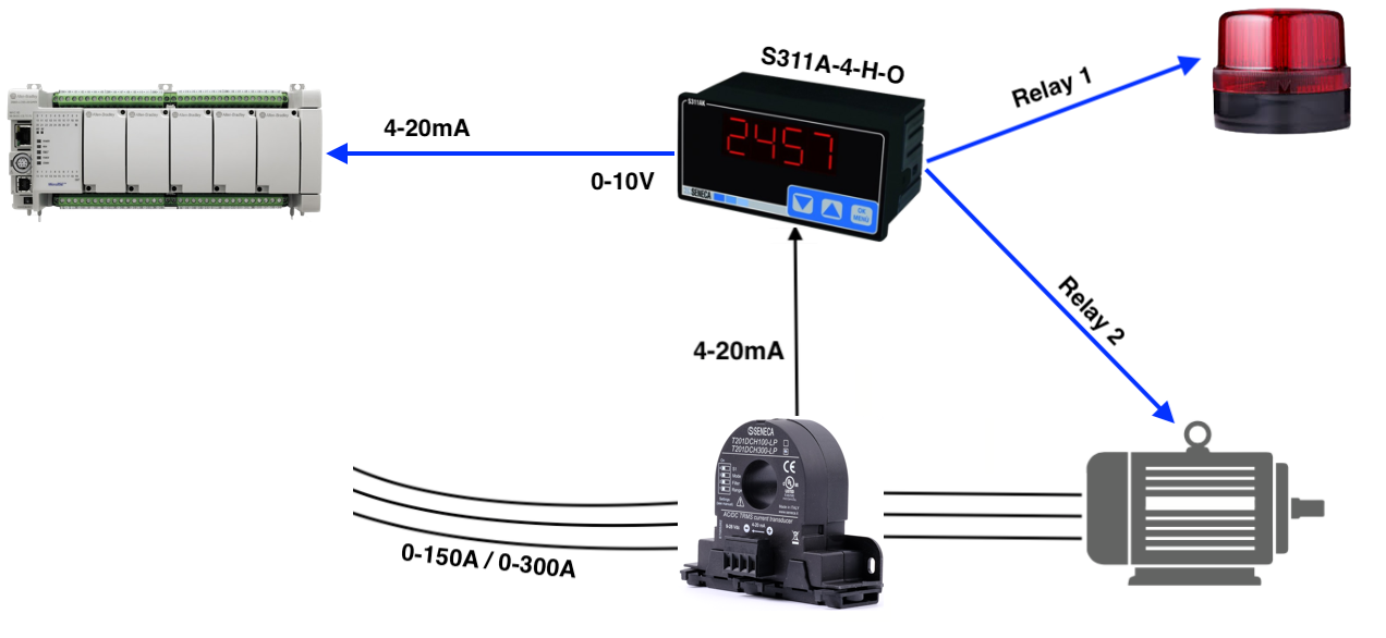 Bộ hiển thị dòng điện S311A-4-H-O