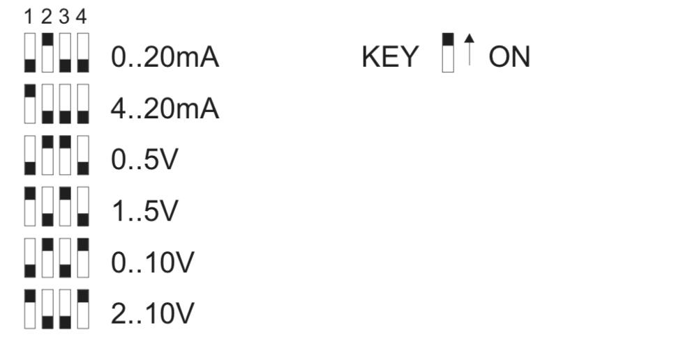 Hướng dẫn cài đặt bộ chuyển đổi 0-5A sang 4-20mA