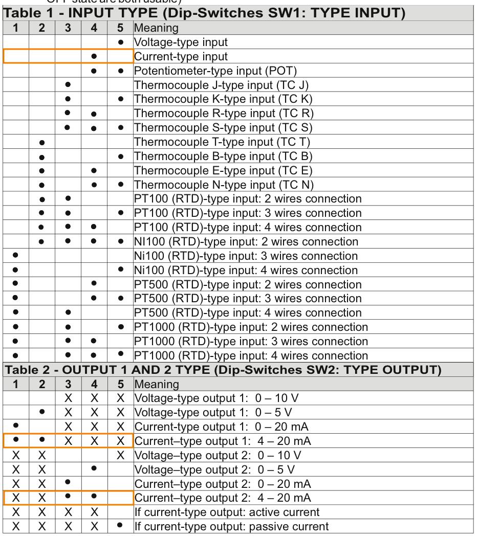 Cài đặt input 4-20mA , output 2 x 4-20mA Z170REG-1