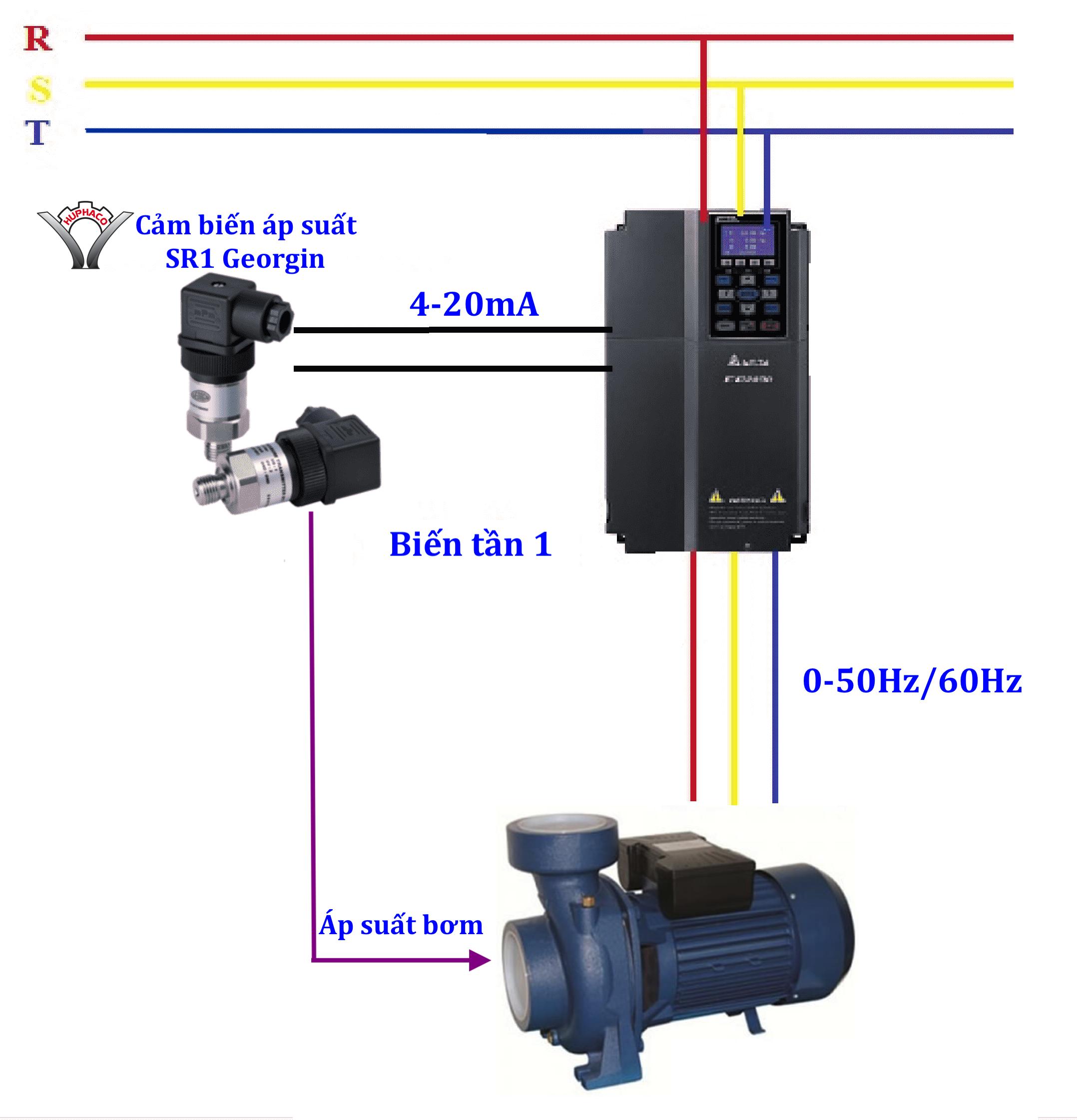 Cảm biến áp suất 4-20mA