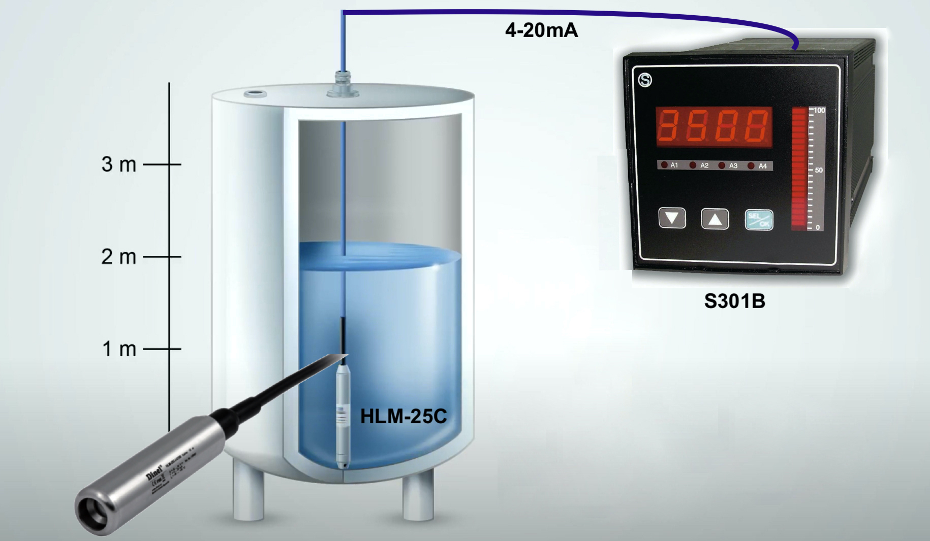 Cảm biến áp suất nước