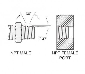 chi tiết ren npt