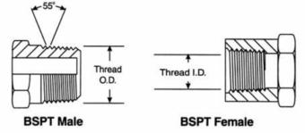 chuẩn kết nối ren BSPT