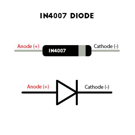 Ký hiệu diode