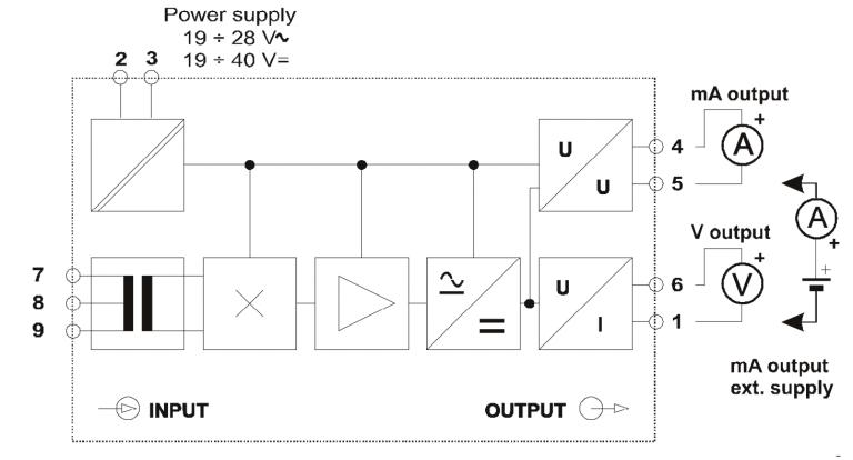 Sơ đồ khối bộ chuyển đổi 0-5A