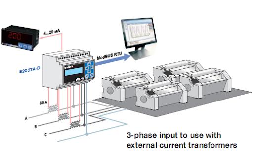Thiết bị đo điện thông minh đa năng- Kiểm soát nguồn điện vào