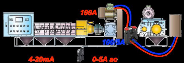 Ứng dụng bộ chuyển đổi CT dòng 0-5A thực tế