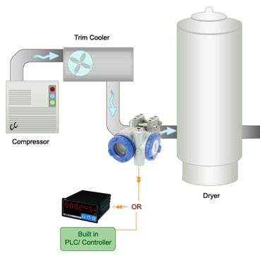 Ứng dụng cảm biến áp suất