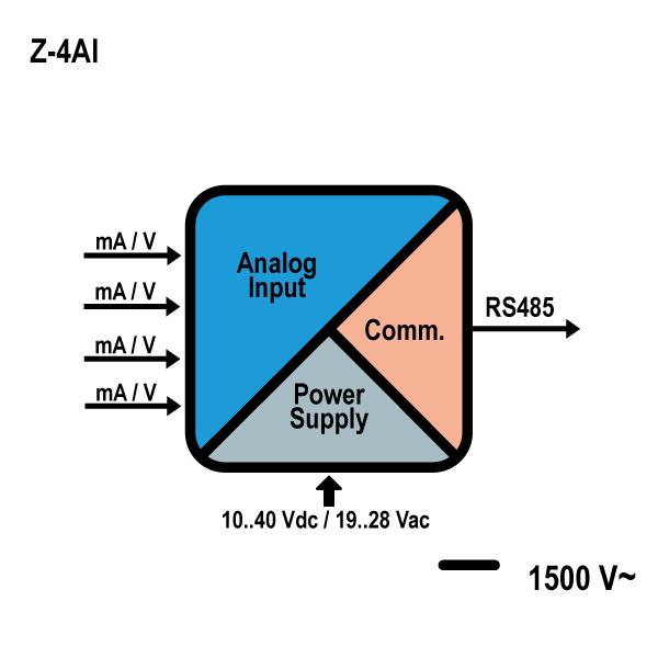 Modul chuyển đổi 4-20ma sang modbus RS485