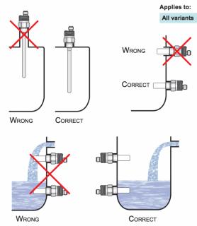 cách lắp đặt cảm biến báo mức nước điện dung