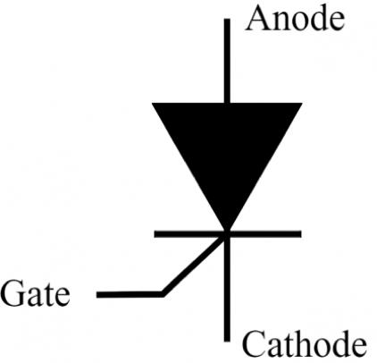 Kí hiệu của thyristor