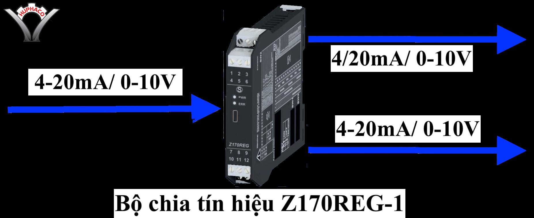 Bộ chia tín hiệu 4-20mA Z170REG-1