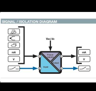 Sơ đồ ứng dụng bộ chuyển đổi tín hiệu 4-20mA sang 4-20mA