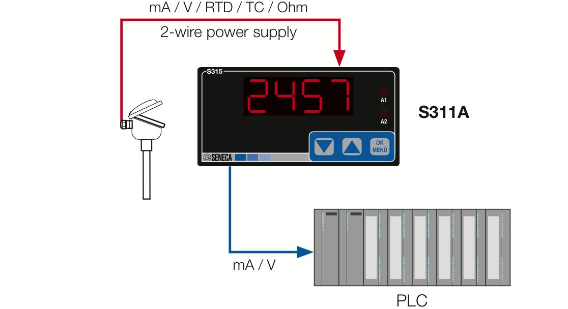 Bộ điều khiển nhiệt độ S311A