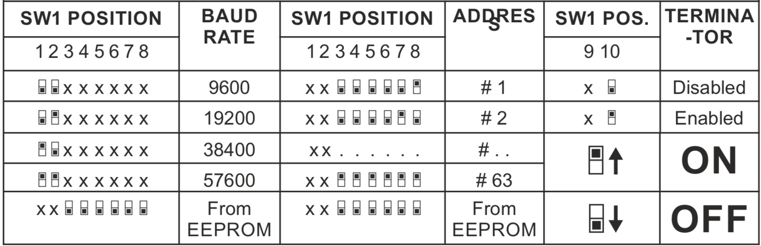 Cài đặt thang đo – Modbus cho Z-4TC