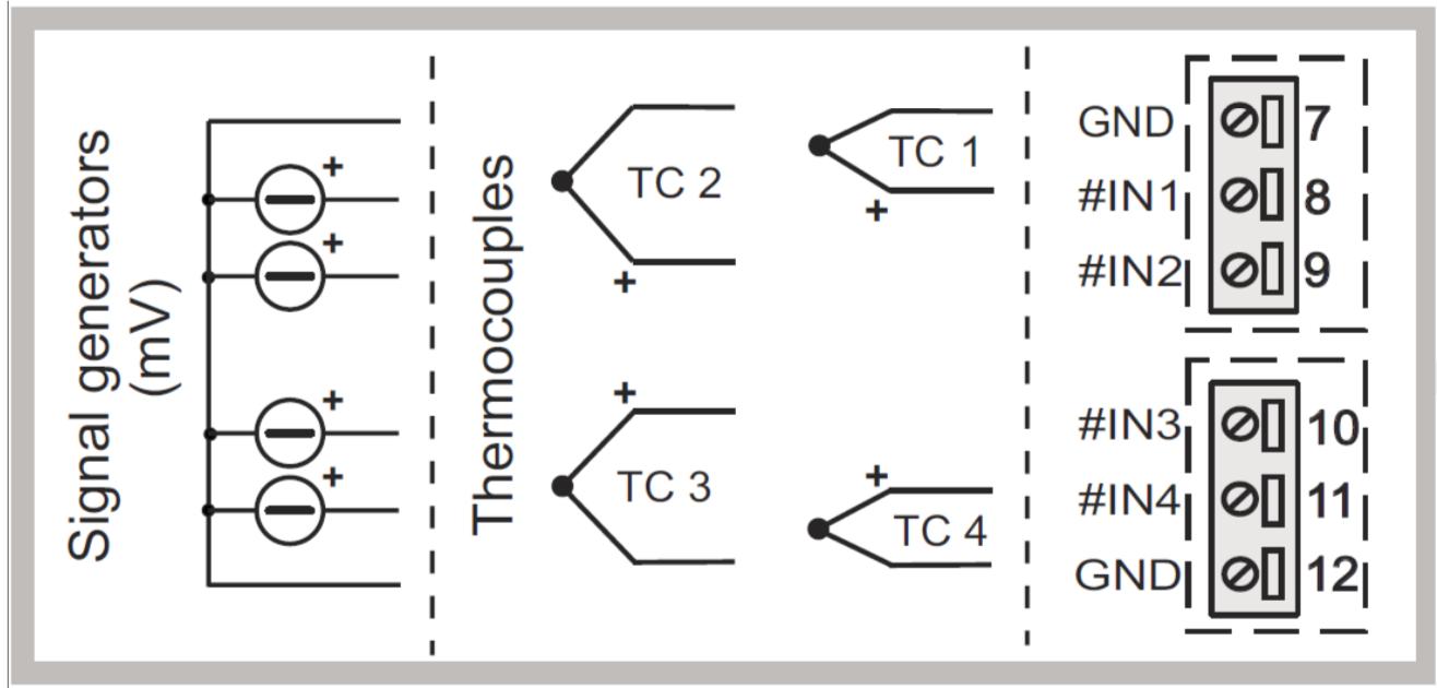 Hướng dẫn kết nối Z-4TC