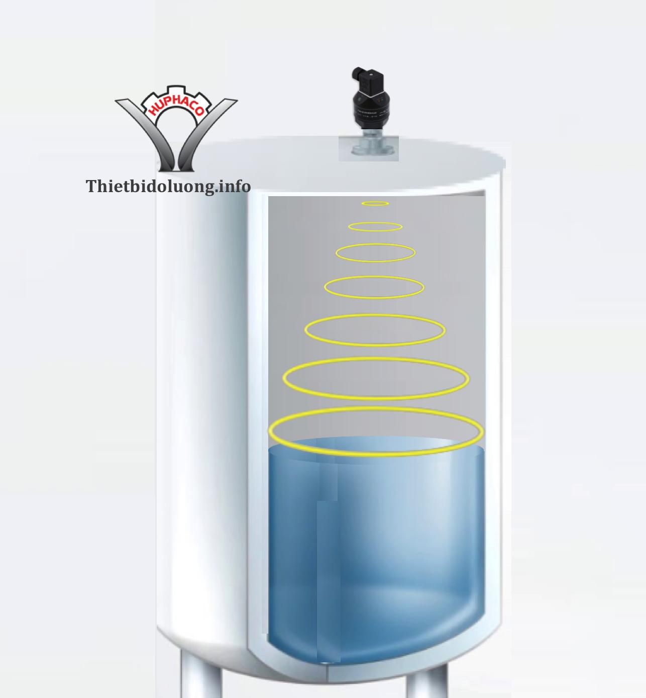 Nguyên lý hoạt động của cảm biến siêu âm