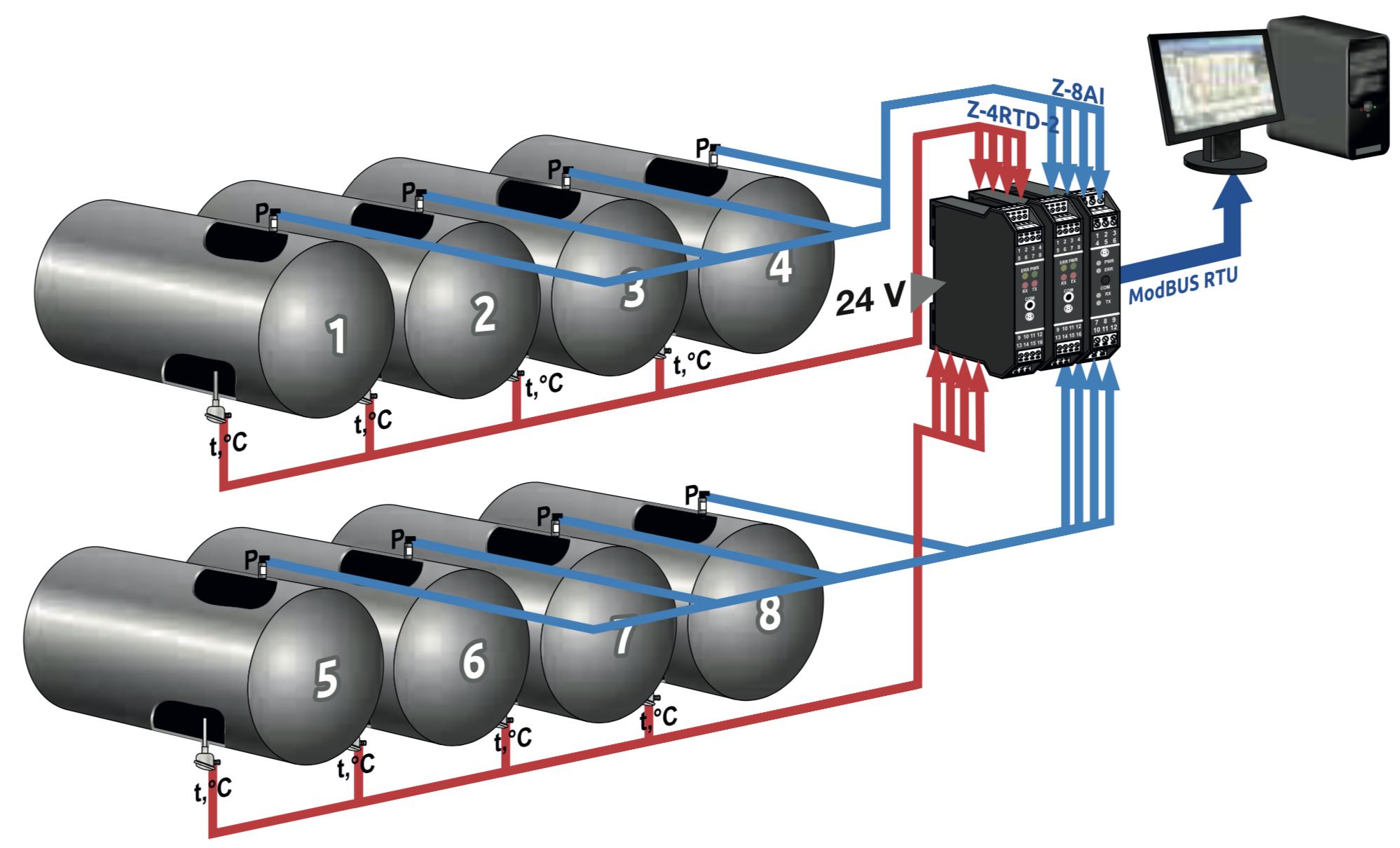 Z-4RTD nhận cùng lúc 4 tín hiệu từ cảm biến nhiệt độ Pt100