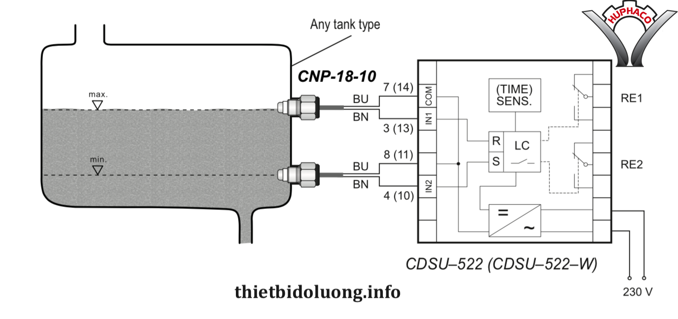 Cảm biến mực nước 2 que CNP-18-10 dùng cho mọi loại tank