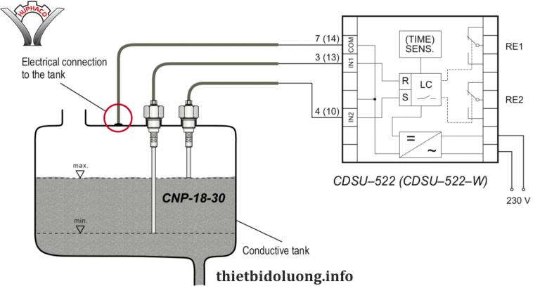 Cảm biến mực nước 2 que dùng cho các tank dẫn điện