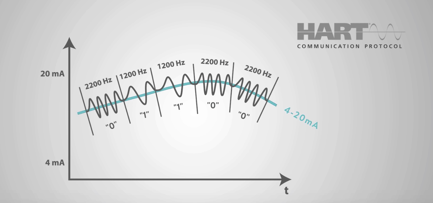 Bộ cách ly tín hiệu 4-20mA Z109REG2-1