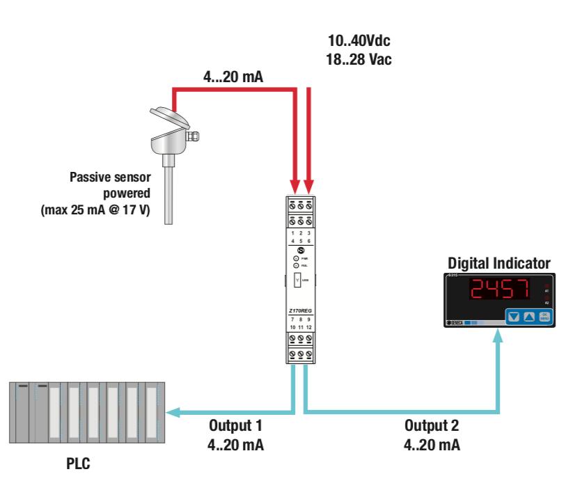 Sơ đồ miêu tả ứng dụng bộ chia tín hiệu Z170REG-1 SENECA