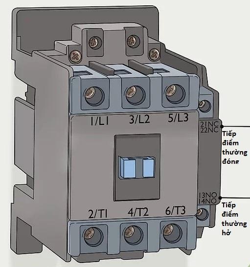 Các tiếp điểm của contactor