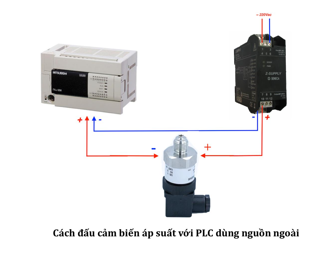 Cảm biến áp suất 2 dây dùng nguồn 24V