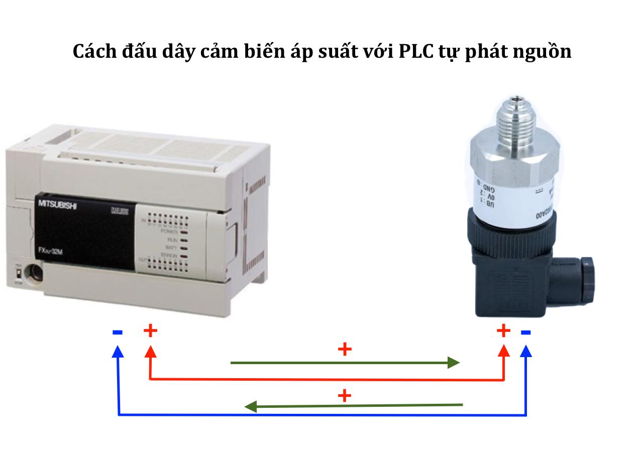 ách đấu dây cảm biến áp suất với PLC có khả năng tự phát nguồn