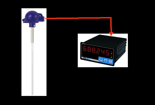 Bộ hiển thị nhiệt độ 6 số S311A
