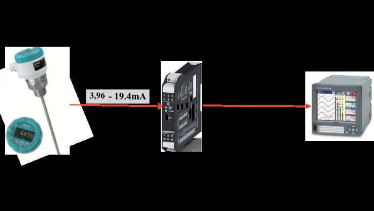 Bộ khuếch đại tín hiệu 4-20mA Z109REG2-1 Seneca
