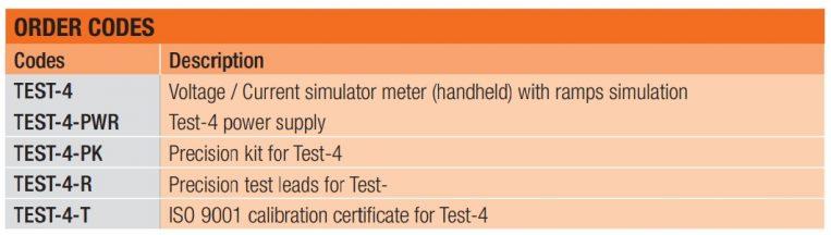 Mã code đặt sản phẩm Test-4 Seneca