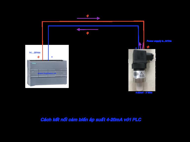 sơ đồ kết nối cảm biến áp suất 4-20mA với PLC