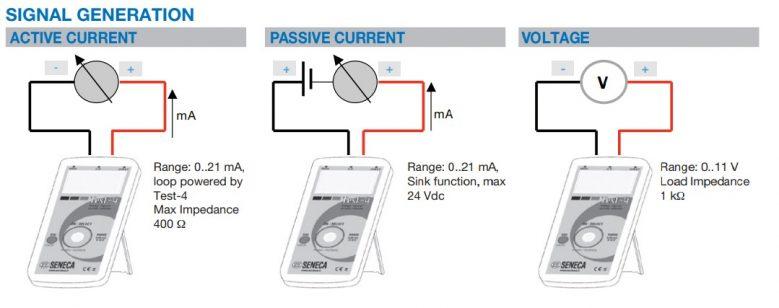 phát tín hiệu test-4