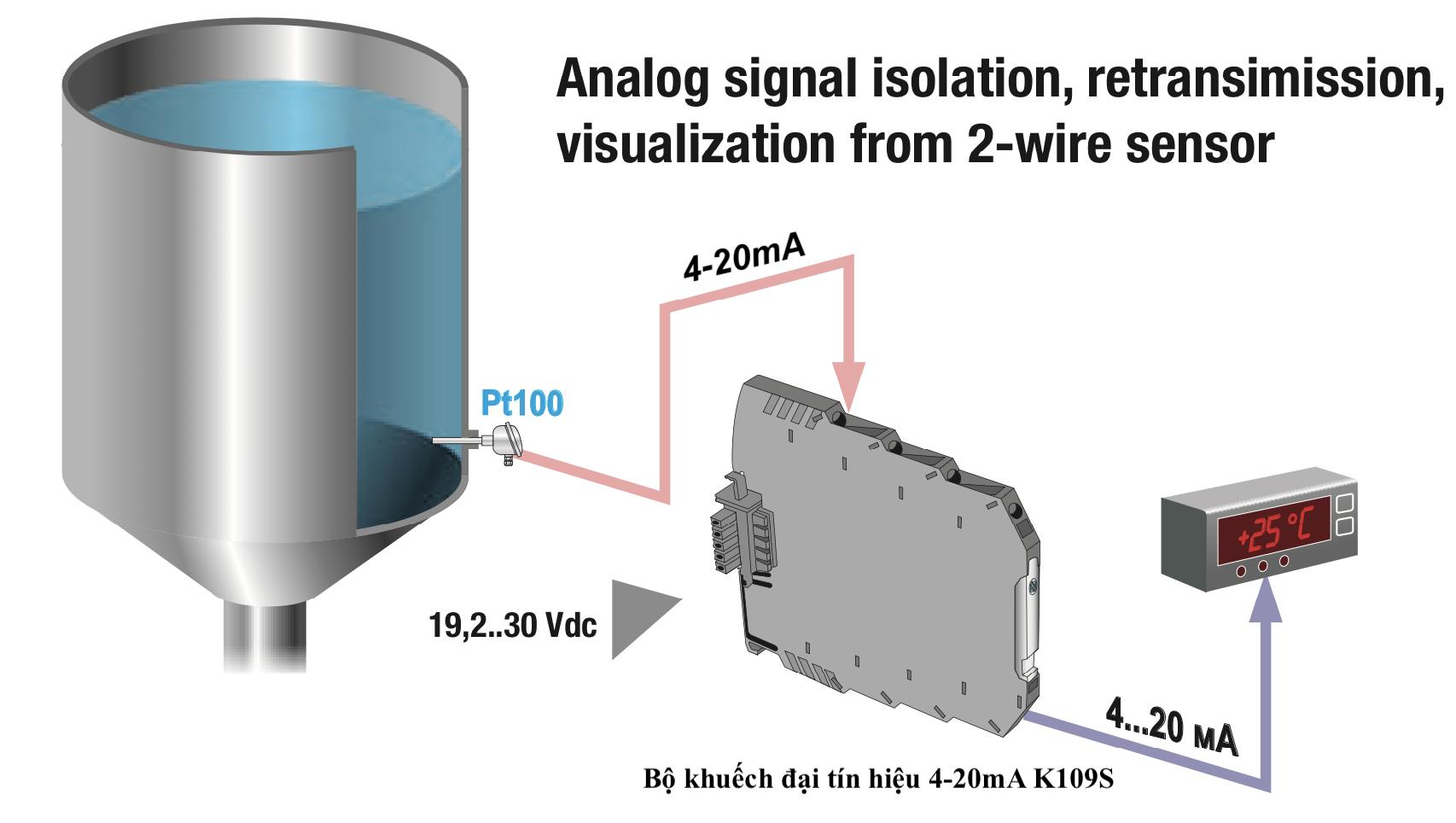 Ứng dụng bộ khuếch đại tín hiệu 4-20mA 0-10V K109S
