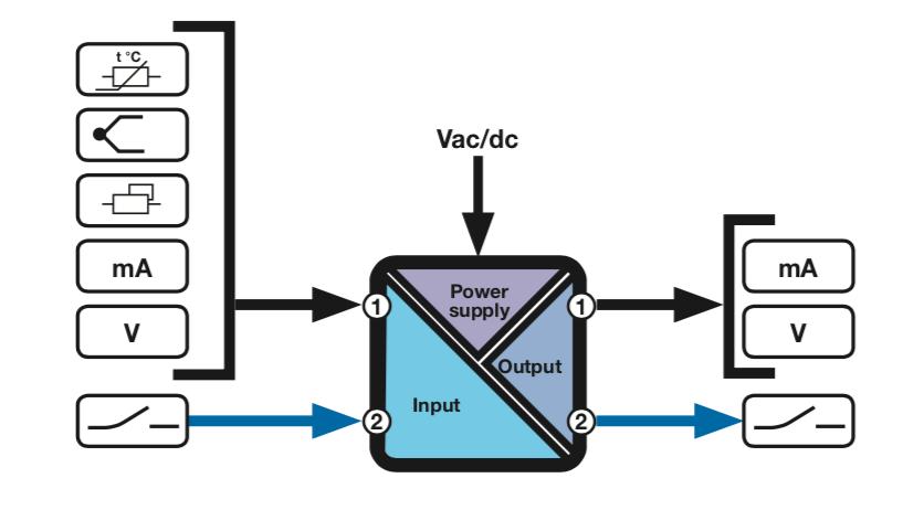 Ứng dụng bộ cách ly tín hiệu z109reg2-1