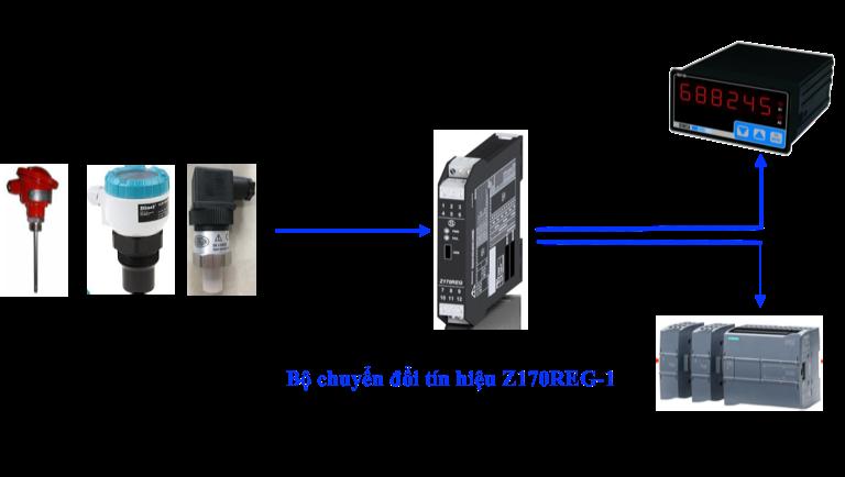 Bộ chuyển đổi tín hiệu 1 đầu vào 2 đầu ra z170reg-1