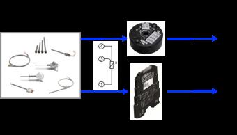 bộ chuyển đổi nhiệt độ pt100 ra tín hiệu analog